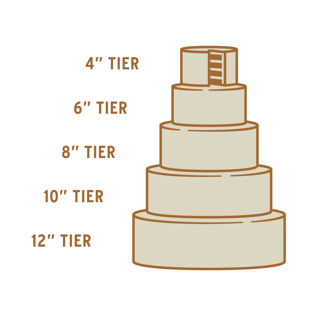 Cake diagram whipped bakeshop